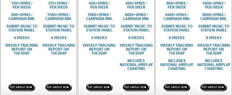 Radio Airplay pricing