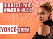 beyonce tops forbes