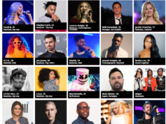 Forbes' 30 Under 30 List for 2018